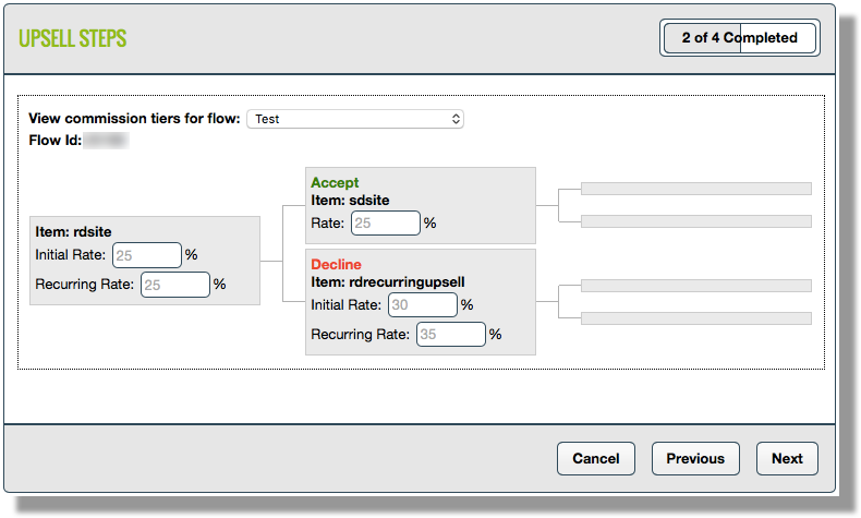 This image shows the Upsell Steps page of the Commission Tier creation process. There is a dropdown menu at the top, labeled View commission tiers for flow, that lets you select a PitchPlus Upsell Flow. The steps of the selected PitchPlus Upsell Flow are then displayed below. Each step indicates the product number, the vendor if the product is sold by another vendor, and the default commission rate. The Rate, Initial Rate, and Recurring Rate fields let you enter a different commission rate for each product's initial and recurring payments for affiliates within the Commission Tier. An indicator at the top notes that 2 out of 4 steps has been completed. The buttons at the bottom are Cancel, Previous, and Next.