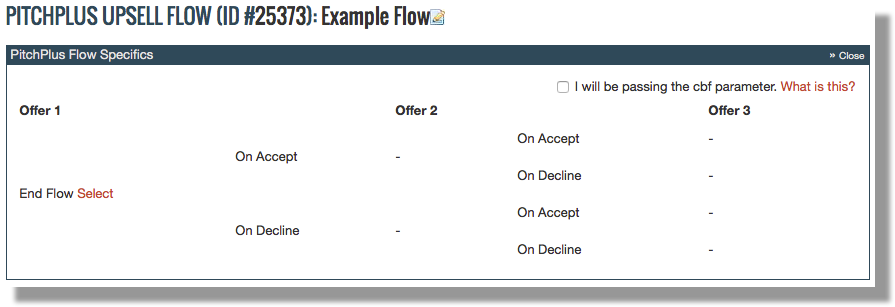 This image shows the PitchPlus Flow Specifics for a PitchPlus Upsell Flow. The first column is Offer 1. The current entry for Offer 1 is End Flow, with a Select link next to it allowing the user to change the offer. There are two entries in the Offer 2 column, one labeled On Accept which is displayed if the user accepts Offer 1, and one labeled On Decline which is displayed if the user accepts Offer 1. In the example screenshot, there are no entries in the Offer 2 Column. There are four entries in the Offer 3 column, with an On Accept and an On Decline option for each of the entries in the Offer 2 Column.